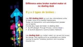 Qu'est ce qu'un broker FOREX ?