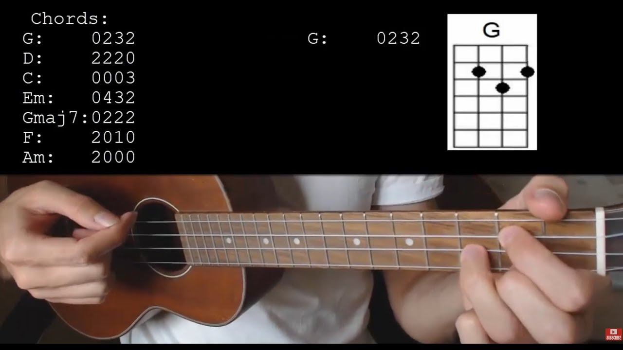 Taylor Swift – Lover EASY Ukulele Tutorial With Chords