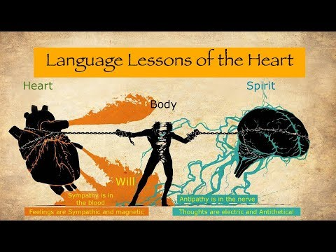 Michael Harrell Language Lessons Of The Heart Part 2 Natural Man & Woman 10-14-2018