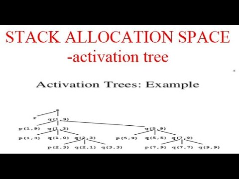 Stack Allocation Space Activation Tree Youtube