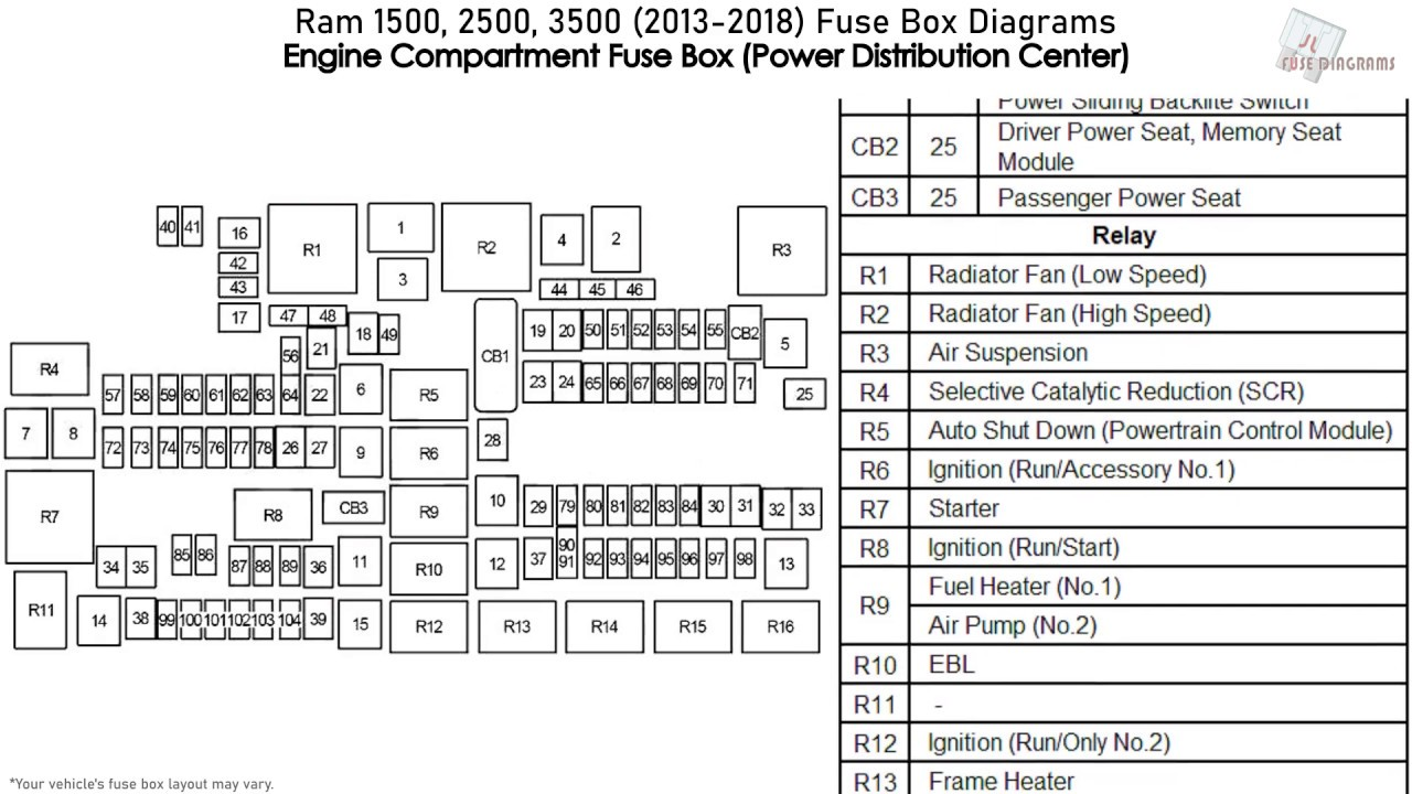 2012 ram 2500 fuse box ram 1500  2500  3500  2013 2018  fuse box diagrams youtube  ram 1500  2500  3500  2013 2018  fuse