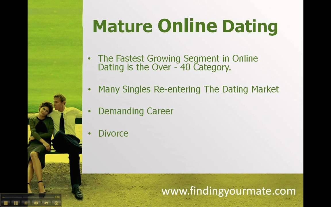 spillere dating nettstedet gratis