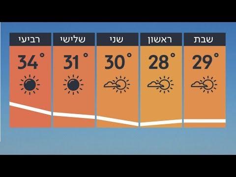 התחזית 24.05.19: ירידה ניכרת בטמפרטורות