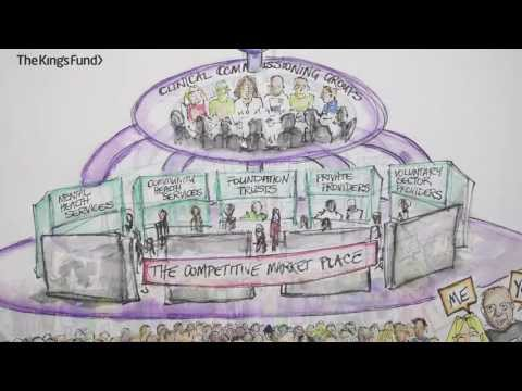 An alternative guide to the new NHS in England | The Kings Fund | CreativeConnection | Animation
