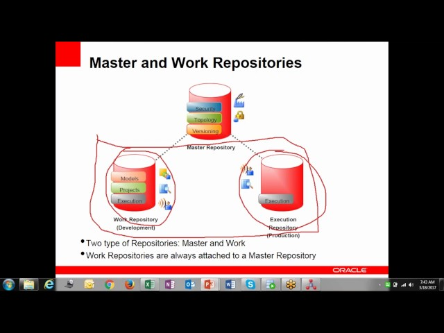 ORACLE ODI 12C TUTORIAL