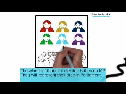 Simple Politics guide: How does a General Election work?