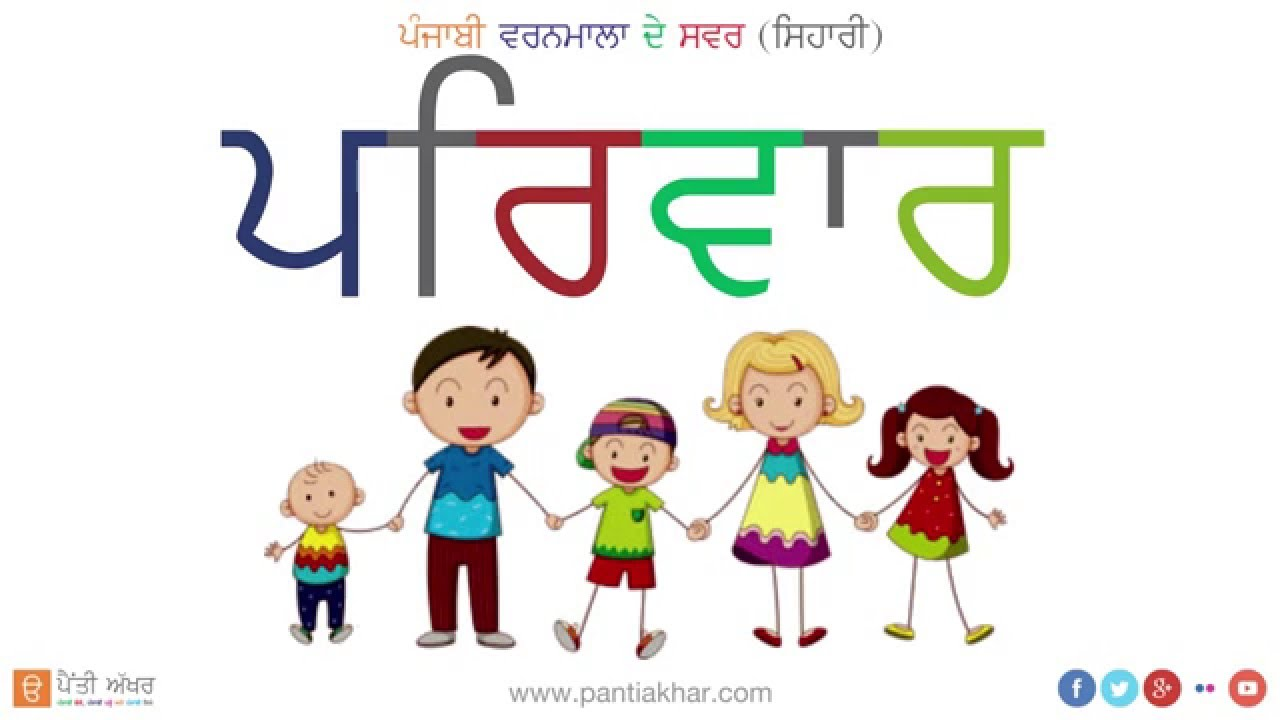 Punjabi Alphabet Vowels Sihari Youtube