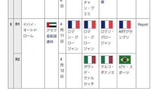 「2008年のGP2アジアシリーズ」とは ウィキ動画