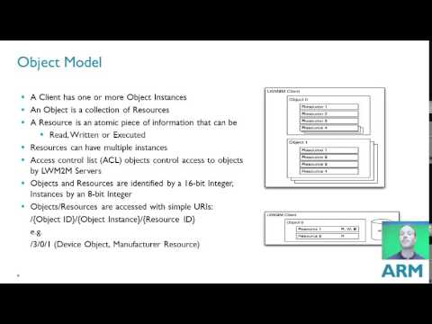 OMA Lightweight M2M Protocol (OMA LWM2M) Tutorial