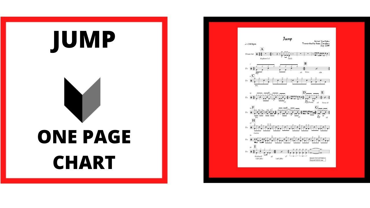 Jump Van Halen Drums Sheet Music Youtube