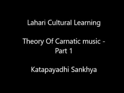 Carnatic Corner - Theory of Carnatic Music - Part 1