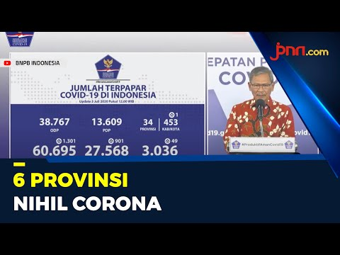 Update Corona 3 Juli, 6 Provinsi Nihil Penambahan Kasus