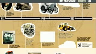 Volvo Spirit Magazine iPad app -- Special History Edition