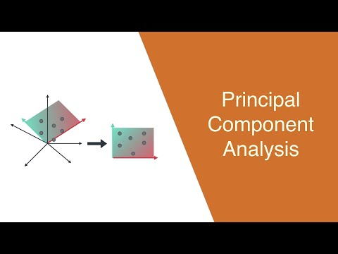 Using SPSS to carry out Principal components analysis (2018)из YouTube · Длительность: 46 мин25 с