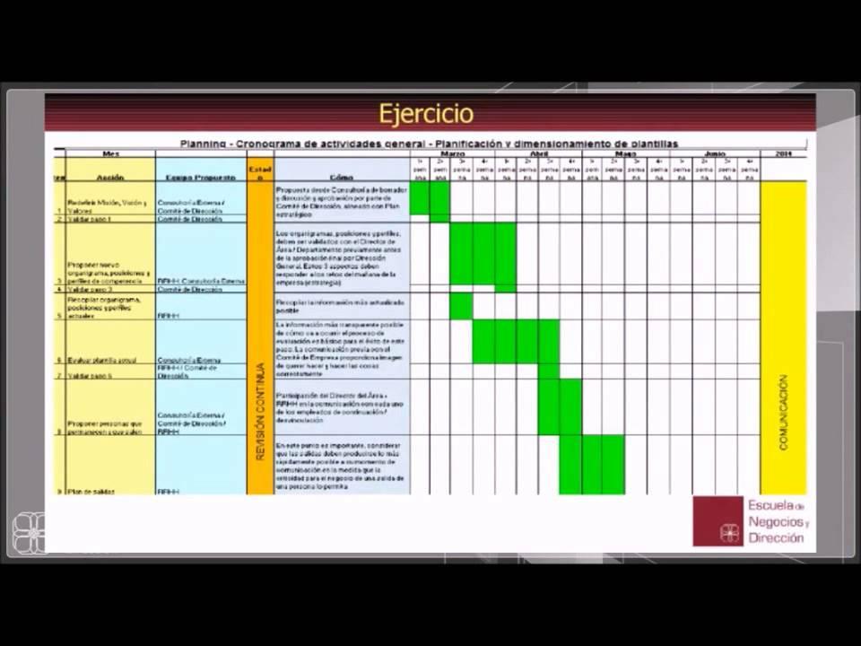 Planificación de Plantillas (Videoconferencia) Escuela de Negocios y ...
