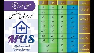Lecture:7 - Learn Arabic Grammar with Muhammad Usama Sarsari، جملہ