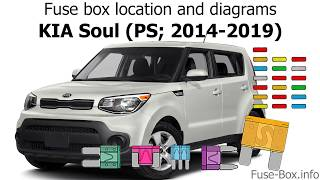Fuse Box Location And Diagrams Kia Soul Ps 2014 2019 Youtube