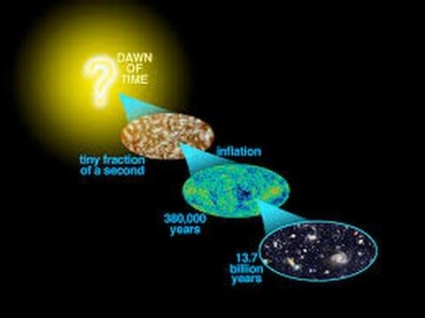 What Happened Before the Big Bang?