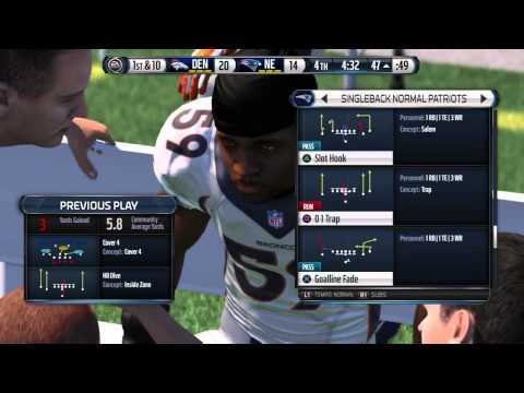 Denver Broncos Danny Trevathan Suffers a Concussion (Madden 15, PS4)