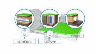 видео Продажа и монтаж автономных канализации SANI для частного дома