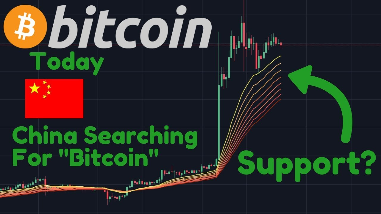 """Will The Uptrend Continue?   """"Bitcoin"""" No:1 Trending Keyword In China!!"""