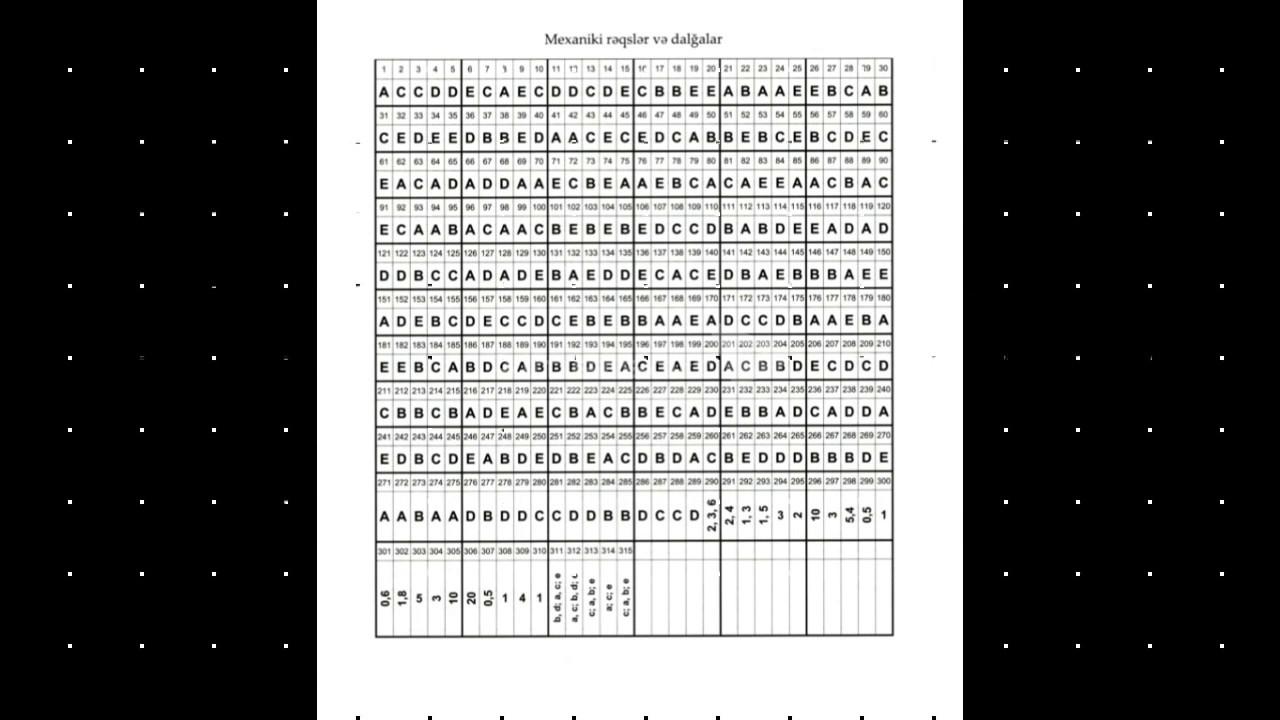 Fizika 1994 2015yeni Test Toplusu Cavablari Youtube