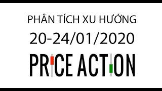 PHÂN TÍCH XU HƯỚNG 20-24/01/2020   (Price Action) - Forex Traders