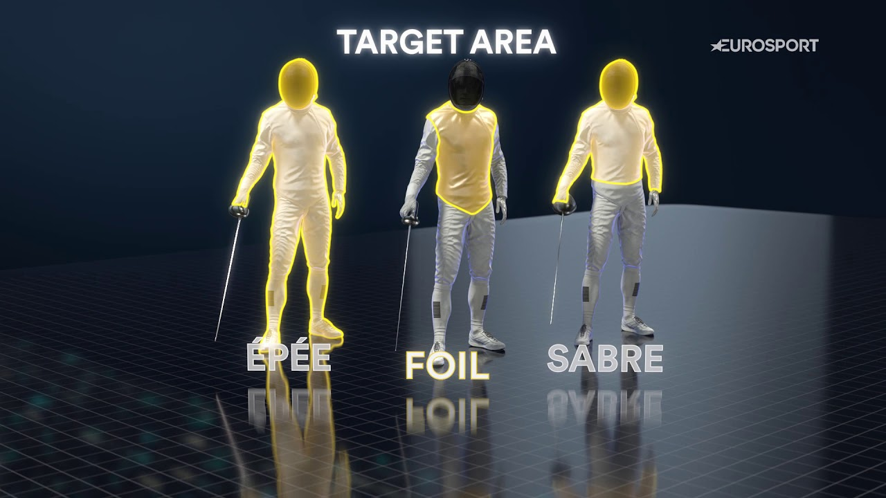 Sports Explainer: The classic fencing weapon, the 'foil'