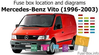 Fuse box location and diagrams: Mercedes-Benz Vito (1996-2003) - YouTubeYouTube