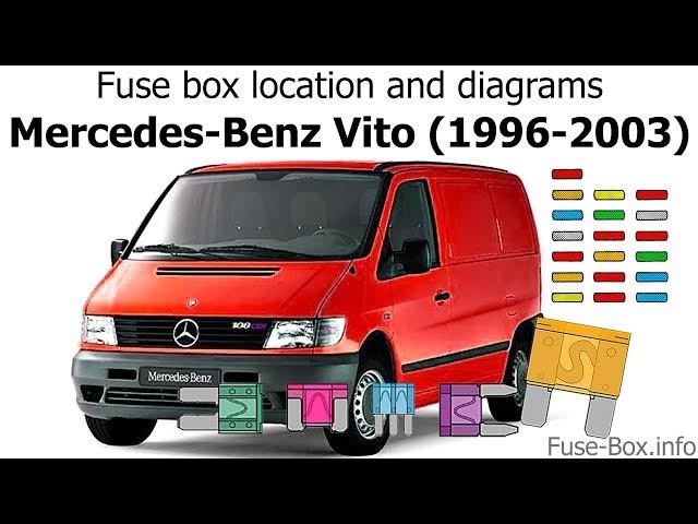 2003 mercedes benz fuse box diagram fuse box location and diagrams mercedesbenz vito 19962003  location and diagrams mercedesbenz vito