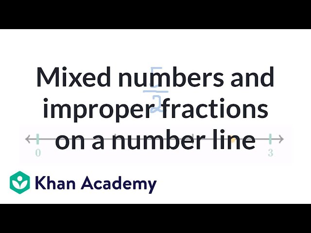 Number Line Worksheets number line worksheets with mixed numbers – Fractions and Mixed Numbers on a Number Line Worksheets