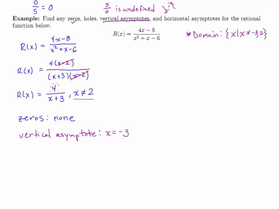 how to write a rational function with a hole