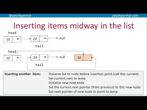 Linked Lists - inserting nodes (A Level Computer Science)