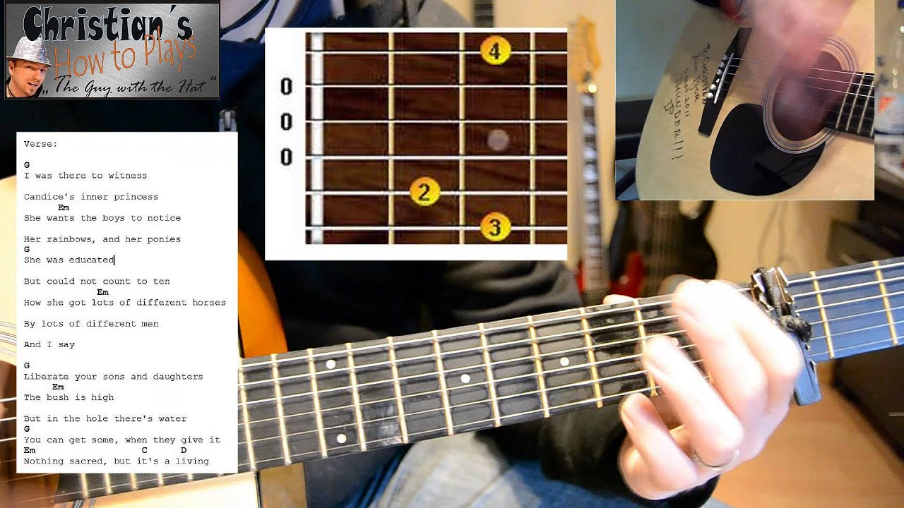How to play candy robbie williams guitar lesson tabs and chords how to play candy robbie williams guitar lesson tabs and chords beginner intro melody hexwebz Choice Image