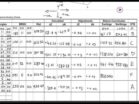 EG-121 4b Control Surveys