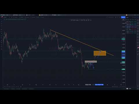 Technical Analysis of 07.09.2021 (MAJORS)   Point Trader Group