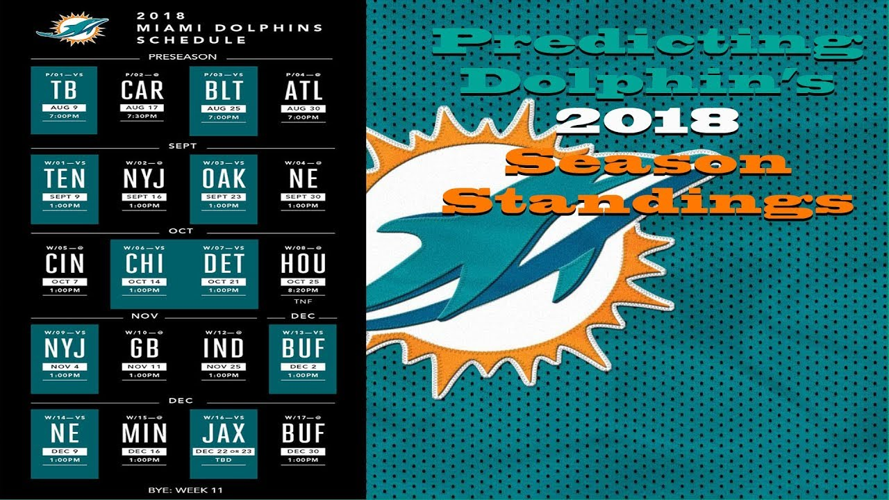 photograph about Miami Dolphins Printable Schedule referred to as Predicting Dolphins 2018 Background! [ Miami Dolphins 2018 Plan]
