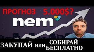 REN TV о Биткоин, трезвый взгляд и как можно заработать на криптовалюте в 2018 году