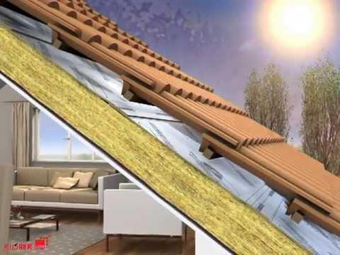 Permo solar sk cran de sous toiture respirant for Nid d oiseau sous toiture