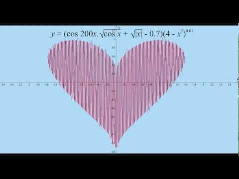 The Mathematical Evolution of the Heart
