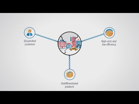 digital-transformation-in-lending