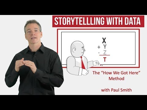 "Storytelling with Data - method 1 (The ""How we got here"" method)"
