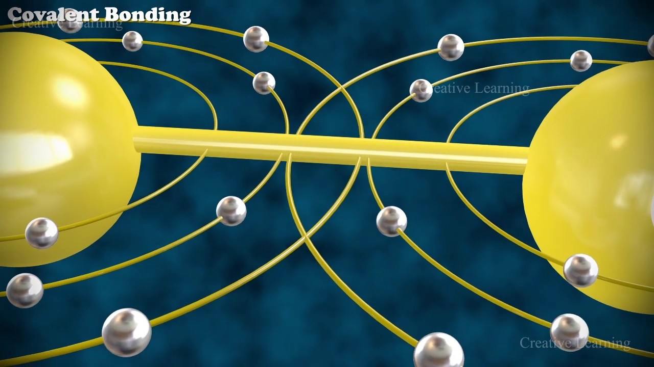 small resolution of Chemical Bonding   Covalent Bond   Ionic Bonding   Class 11 Chemistry -  YouTube