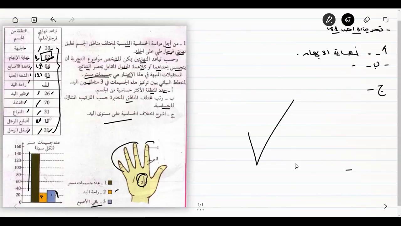 حل التمرين رقم 01 صفحة 81 من الكتاب المدرسي علوم الطبيعة