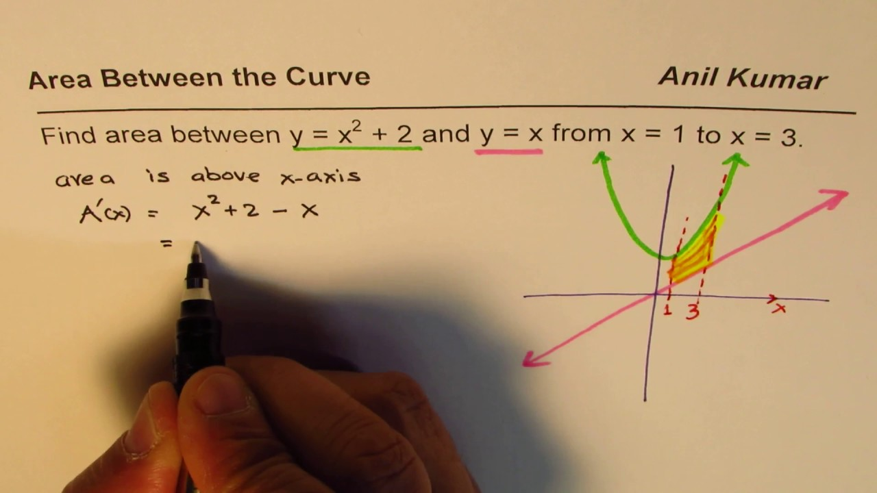 Bounded Area Between Parabola And Straight Line Calculus Anti Derivative  Application