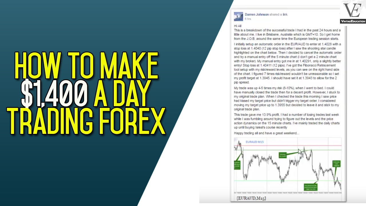 1 percent a day forex