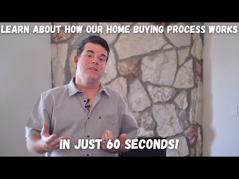 Why would you sell your property to John Medina Buys Houses? | Our Process
