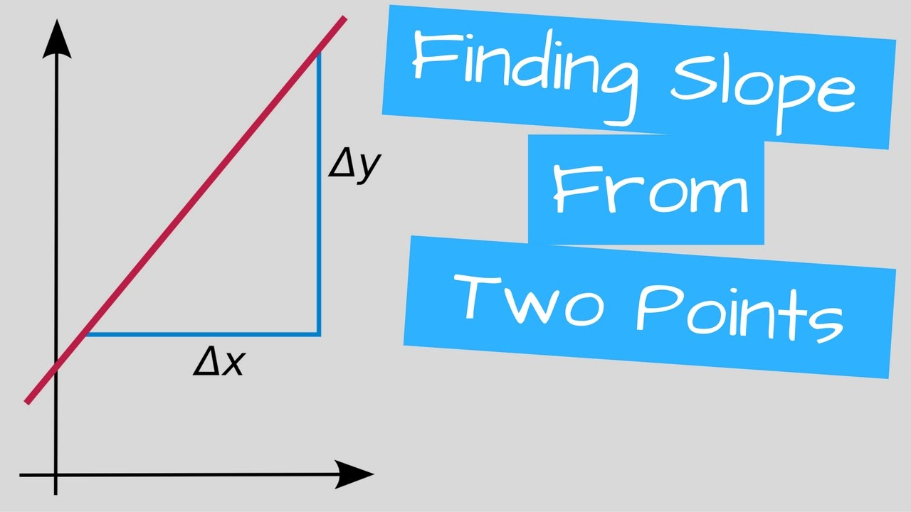 Finding slope from two points worksheet answer key