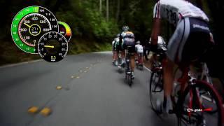 Pescadero Road Race Haskins Climb