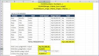 [Formula Excel] Fungsi Rumus sum, sum if dan sum ifs